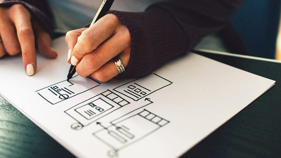 Sketching simple wireframes on paper