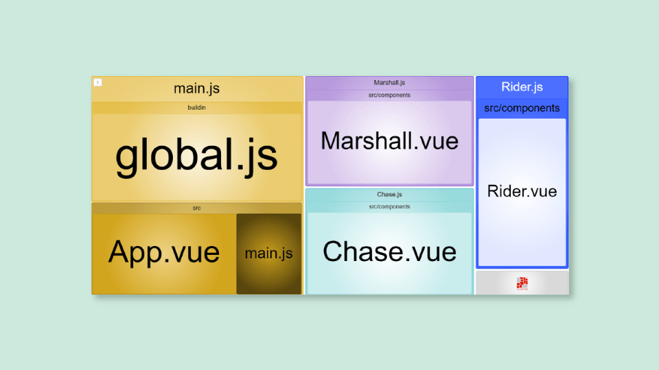 Module bundles created with dynamic imports