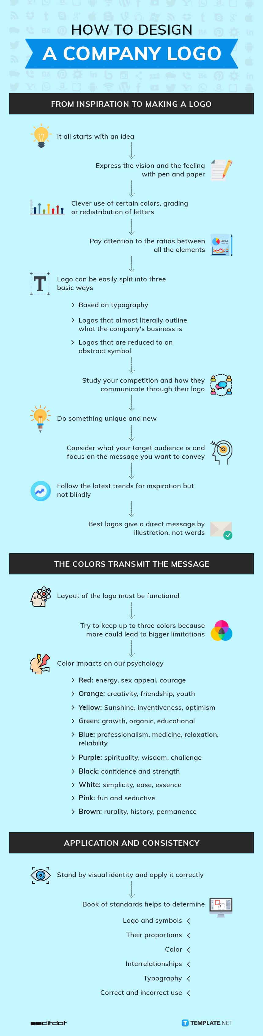 How to design a company logo infographic