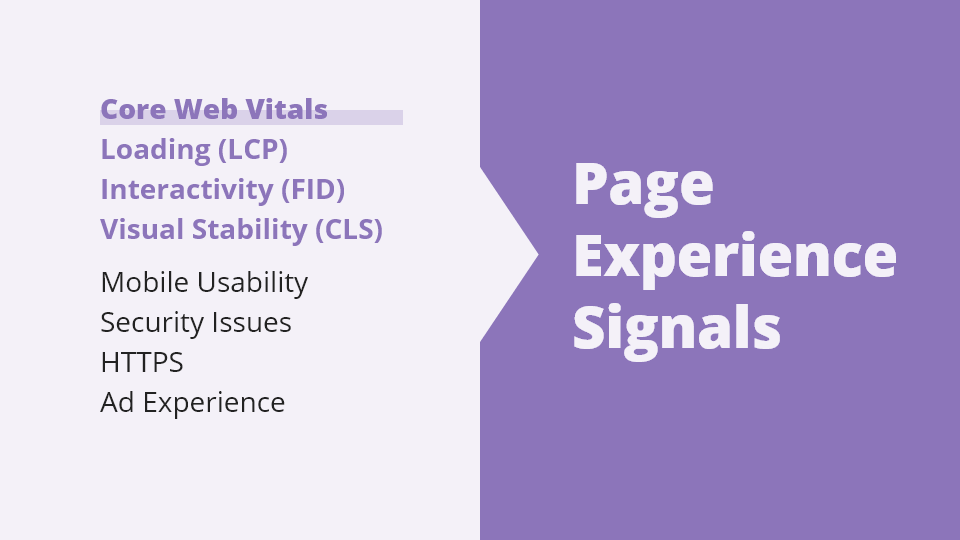 Page Experience Signals list